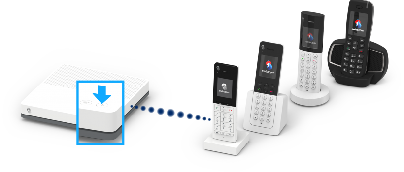 box integre telephone